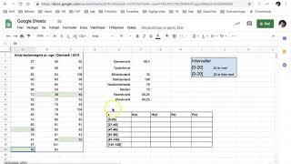 Google Sheets - Grupperede intervaller
