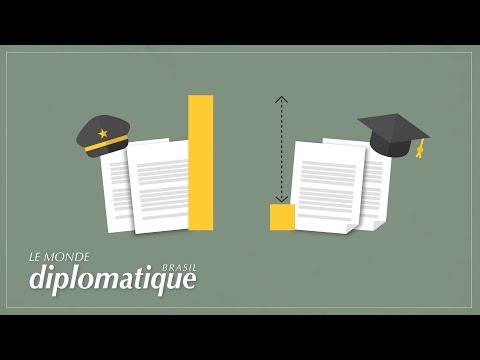 A militarização das escolas brasileiras, explicada