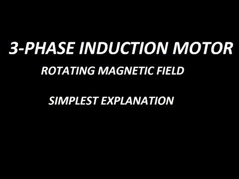Three Phase Induction Motor !! Concept of rotating magnetic field !!