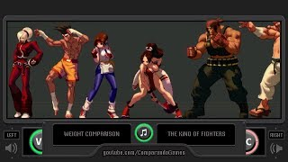 Weight Comparison of the King of Fighters Characters