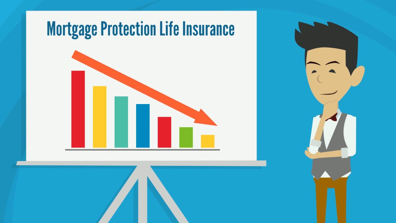 Image result for Mortgage Protection Insurance vs. Term Life Insurance: Which is Better?
