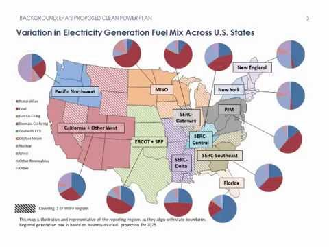 Regulation of Power Plants under EPA