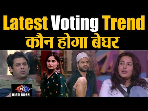 bigg-boss-13-latest-voting-trend:-siddharth-shehnaz-on-top,-who-will-get-evicted-|-shudh-manoranjan