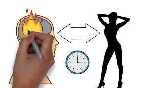 Efectos porno y masturbacion en el cerebro | No fap Dejar de masturbarse