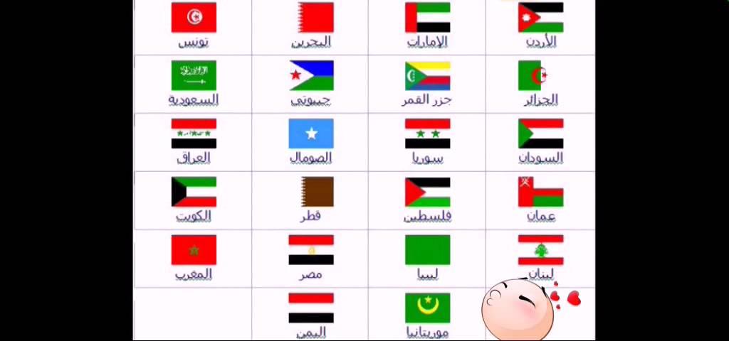 اعلام الدول العربيه Youtube