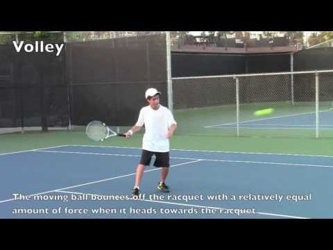 Newton's Laws of Motion in Tennis