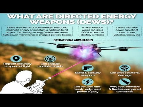MICROWAVE BASED D.E.W.  [Targeted Individuals]