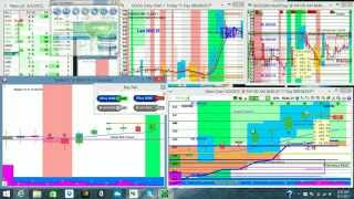 Cornerstone Day Trading Options Daily Review for August 5th, 2015 - Making Money with Stock Options