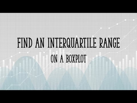 How To Find An Interquartile Range On A Boxplot Youtube