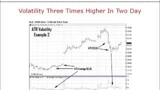 Day Trading Tips For Beginners - Learn To Use ATR Indictor