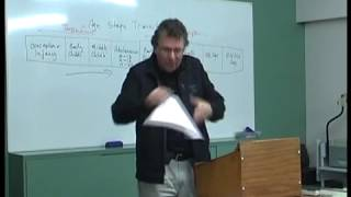 Counselling & Life Transitions Module 1 Lecture 7 & 8   Peter Reynolds