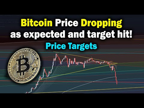 Bitcoin Price Dropping As Expected! BTC Price Targets \u0026 Chart Technical Analysis - TA