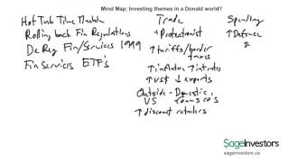 Mind Mapping  Investing Themes in Mad King World