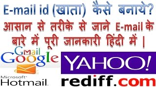 Was ist e-mail   Wie erstellen Sie E-Mail in Hindi   e-mail kya hota hai-oder ise-kaise banate hai