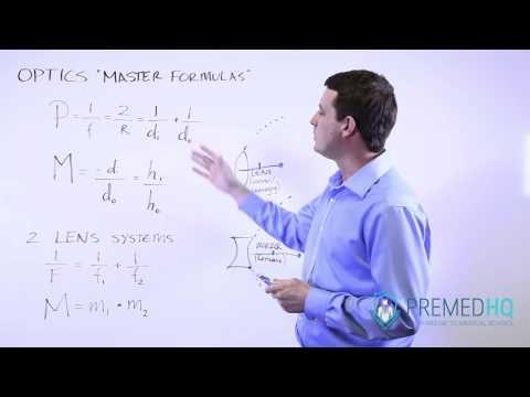 MCAT Optics Master Formulas