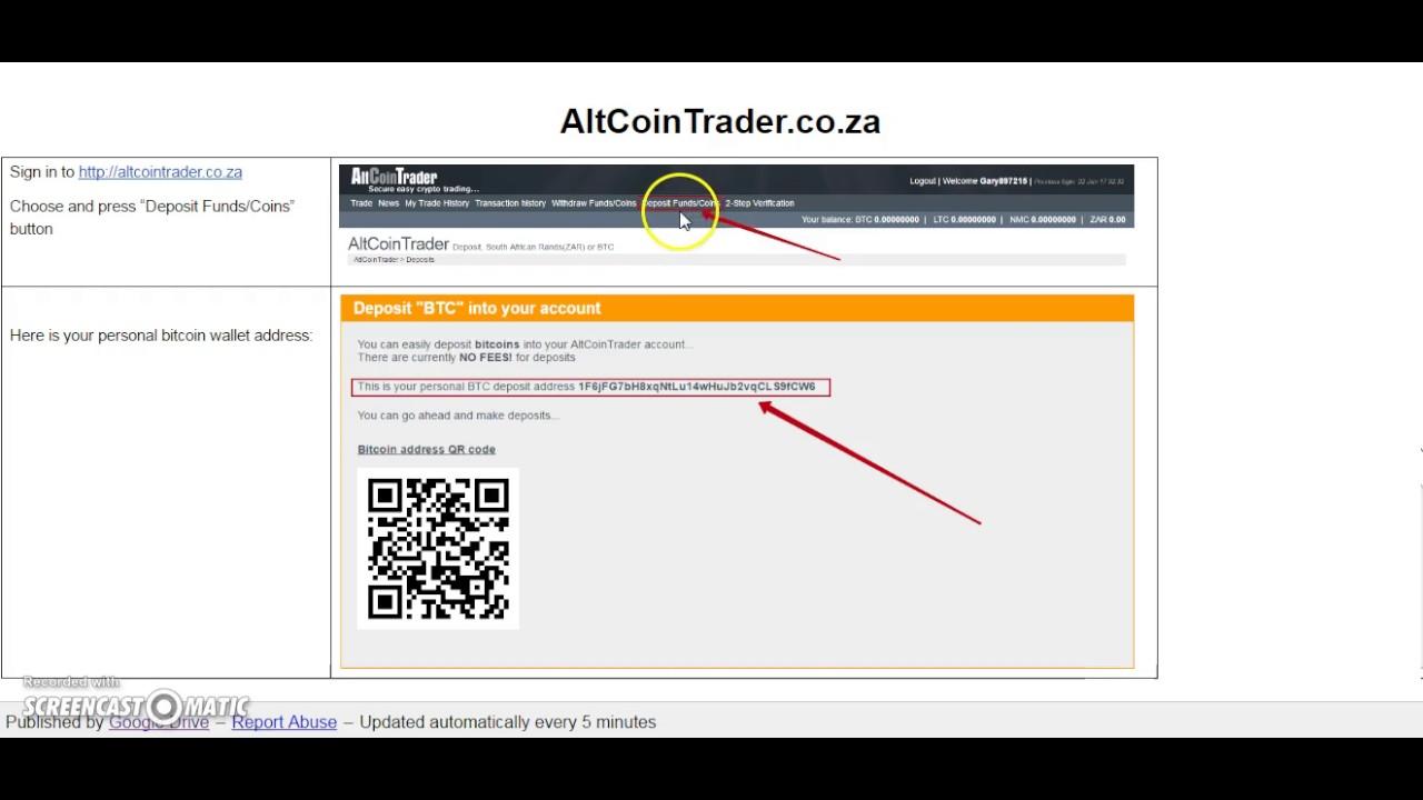 altcoin trader bitcoin adresas bitcoin pelno bendrovė
