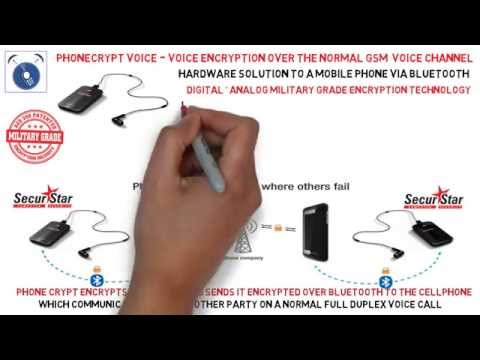 Voice / VOIP/ Hardware / Encryption / Devices / India / Mobile Phone / Works on GSM Voice Channel
