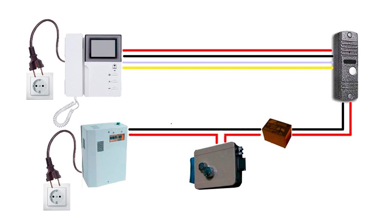 Подключение электромеханического замка