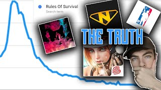 is Rules Of Survival Dead... the facts...