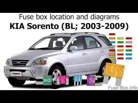 Fuse box location and diagrams KIA Sorento (BL; 2003-2009) - YouTube