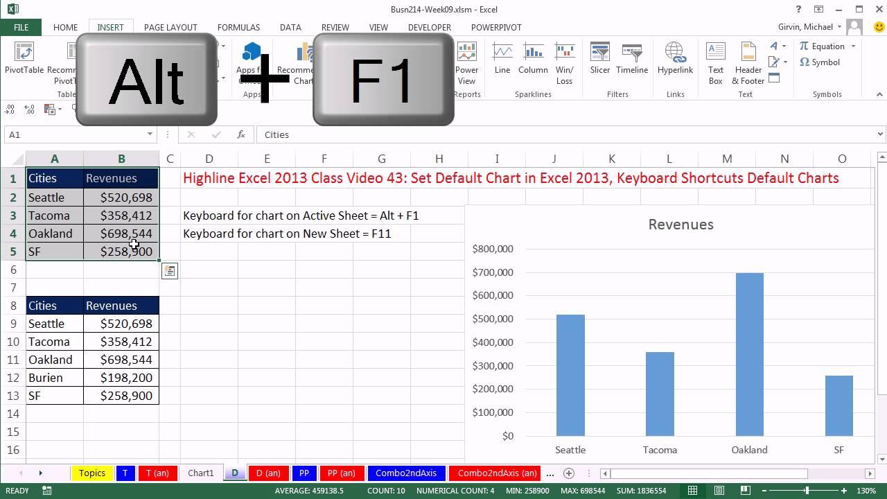 how to set default chart metastock