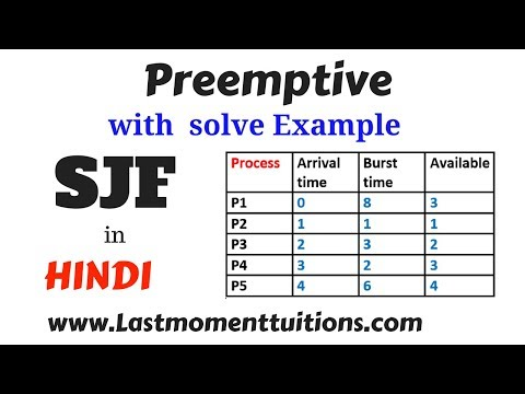 SJF  Preemptive with solved example in hindi | Operating system series