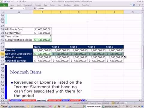 Excel Finance Class 10: Income Statement, Non Cash Depreciation Expense, Matching Principal