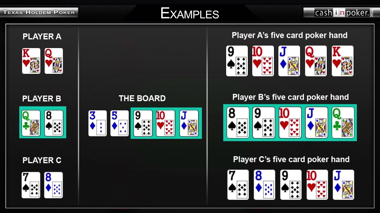 poker hands winning probability