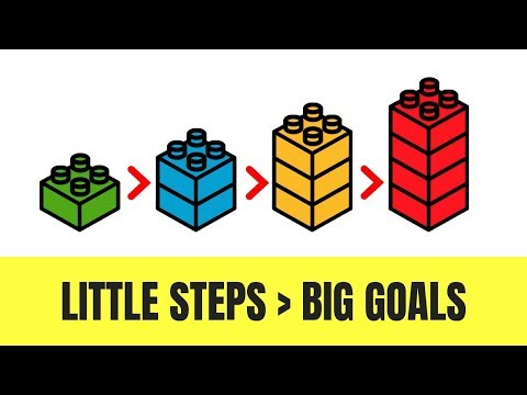 Big Goals You're ready to Improve Your Habits
