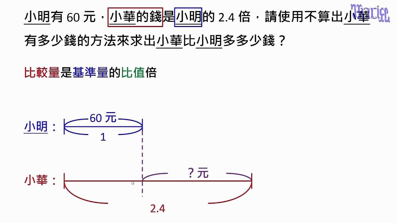 怎樣解題 - (17)畫出基準量和比較量的數線圖並用比值差求出兩者的差 - YouTube