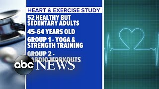 Exercise may help your heart appear younger, study finds
