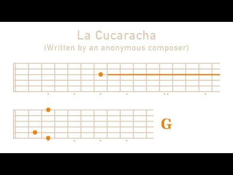La Cucaracha on Guitar - Melody Enjoyer