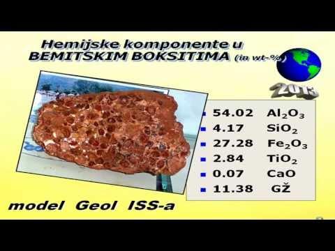 GEOLOGY Basic Info MILIĆI mineralne sirovine 2013