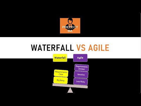 Agile Vs Waterfall Methodology | Business Analyst Interview Questions And Answers (Part 10)