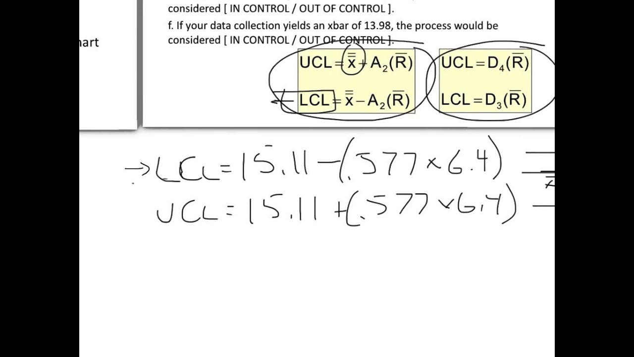 SPC - Calculating Upper/Lower Control Limits