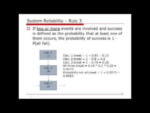 OM Calculation: Reliability