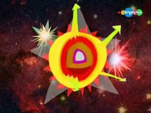 Характеристики звезд  Астрономия