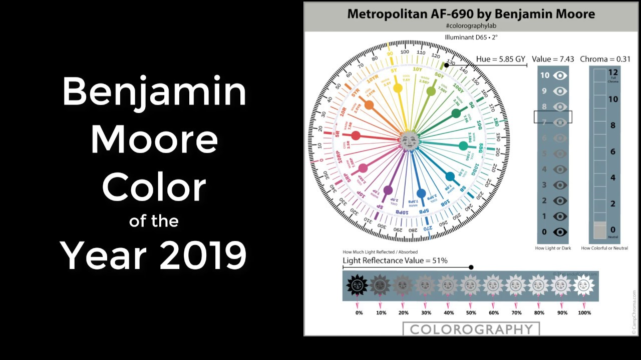 Metropolitan Benjamin Moore Metropolitan Af 690 By Benjamin Moore Color Of The Year 2019