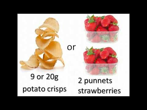 Energy density of Foods - what is that?
