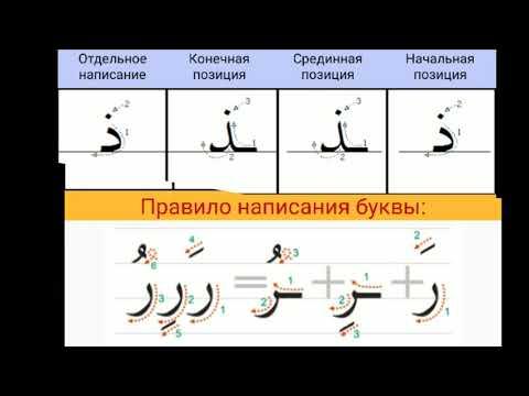 Алфавит как пишутся начальные среднее и конечные