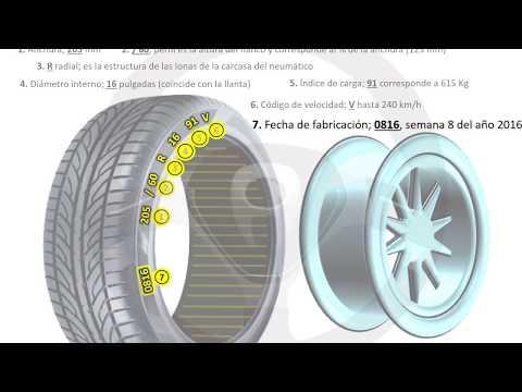 INTRODUCCIÓN A LA TECNOLOGÍA DEL AUTOMÓVIL - Módulo 9 (17/21)