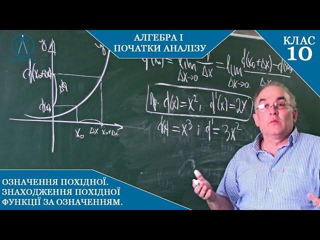10 клас. Алгебра. Означення похідної.  Знаходження похідних деяких функцій.