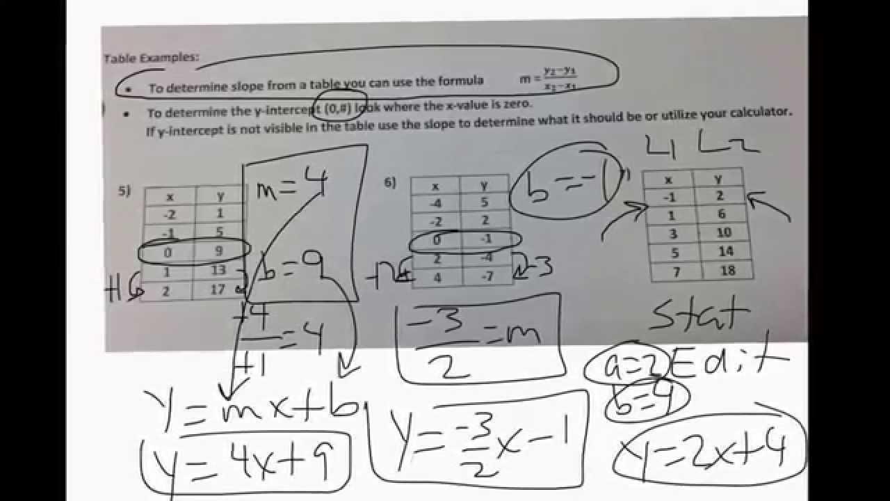 Writing in slope intercept form 11 17 youtube writing in slope intercept form 11 17 falaconquin