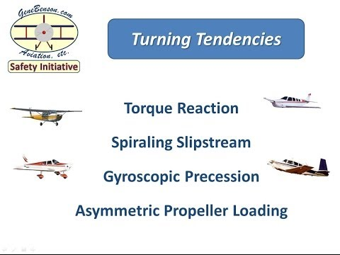 left turning tendencies This correction is required because precession causes a nose down tendency and because the turn than during a left turn, because gyroscopic precession acts in.