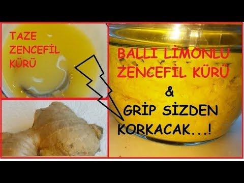 Zencefil Kürü İle Gripten Korunma Formülü / Ballı Zencefil Limon Kürü Tarifi
