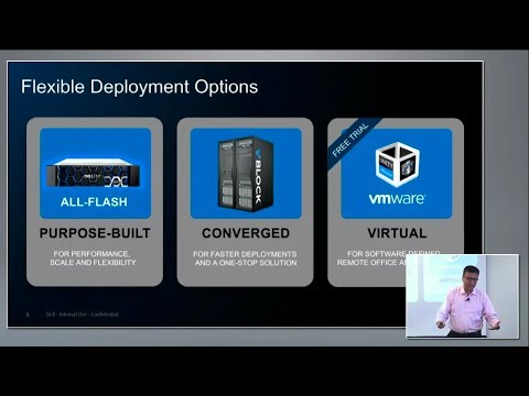 Dell EMC Unity Product Overview and Architecture with Kaushik Ghosh