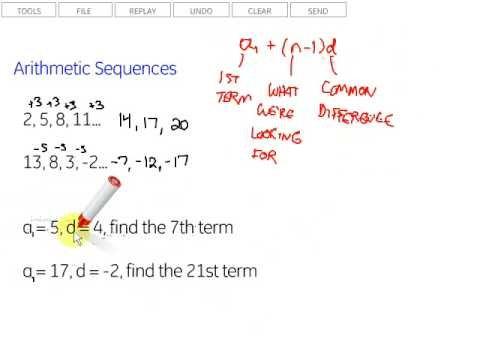 Arithmetic Sequences - Lessons - Tes Teach