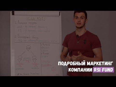 Подробный разбор маркетинга компании RSI Fund. Александр Коротков