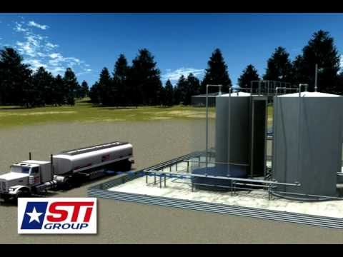 STI Group Oilfield Services Patent Pending Complete Well Site Modular Package
