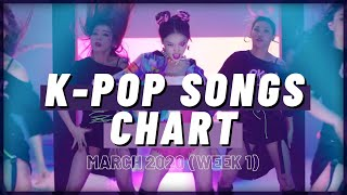 (TOP 100) K-POP SONGS CHART | MARCH 2021 (WEEK 1)